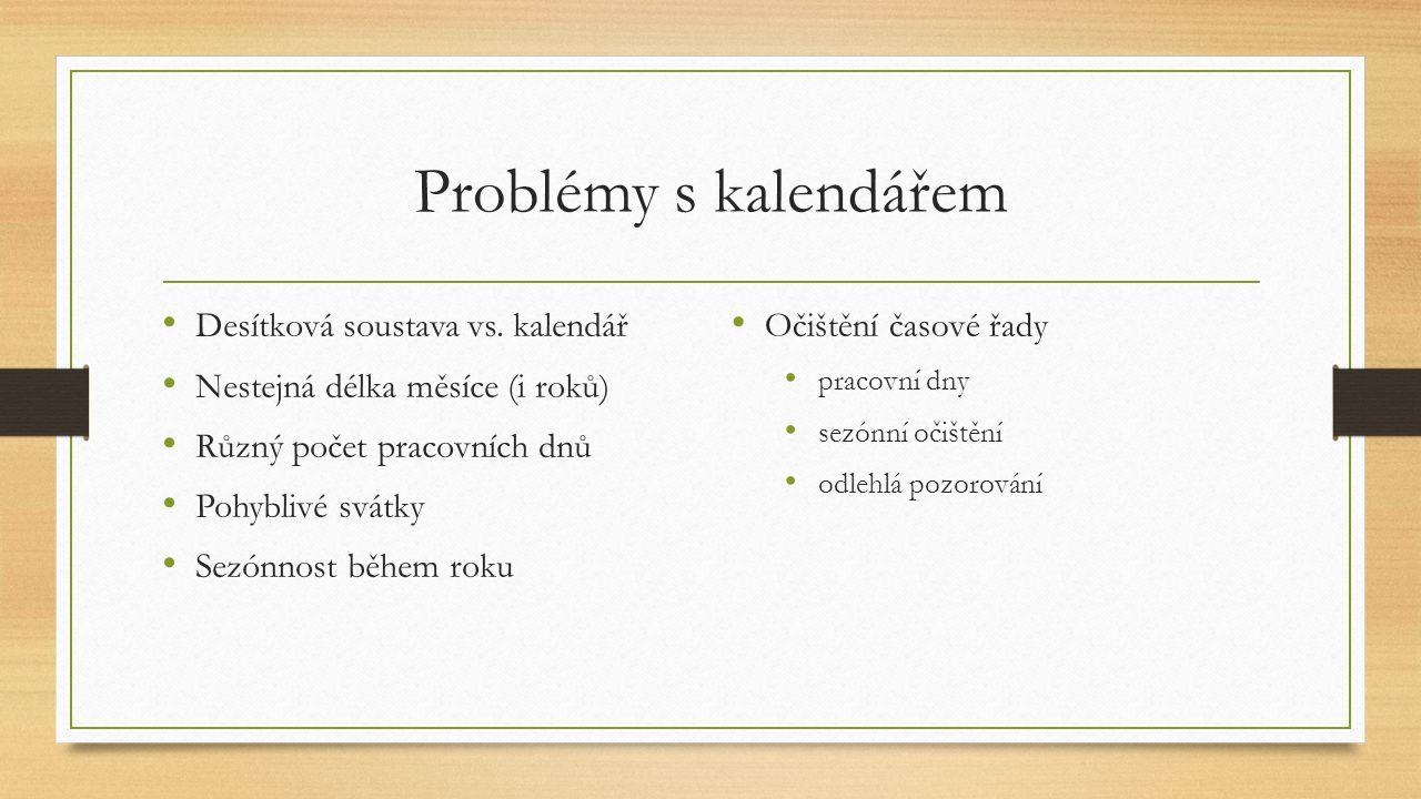 Problémy s kalendářem Desítková soustava vs.
