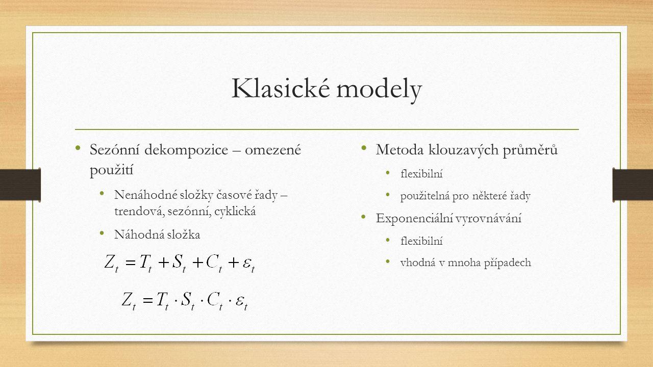 Klasické modely Sezónní dekompozice – omezené použití Nenáhodné složky časové řady – trendová, sezónní, cyklická Náhodná složka Metoda klouzavých průměrů flexibilní použitelná pro některé řady Exponenciální vyrovnávání flexibilní vhodná v mnoha případech
