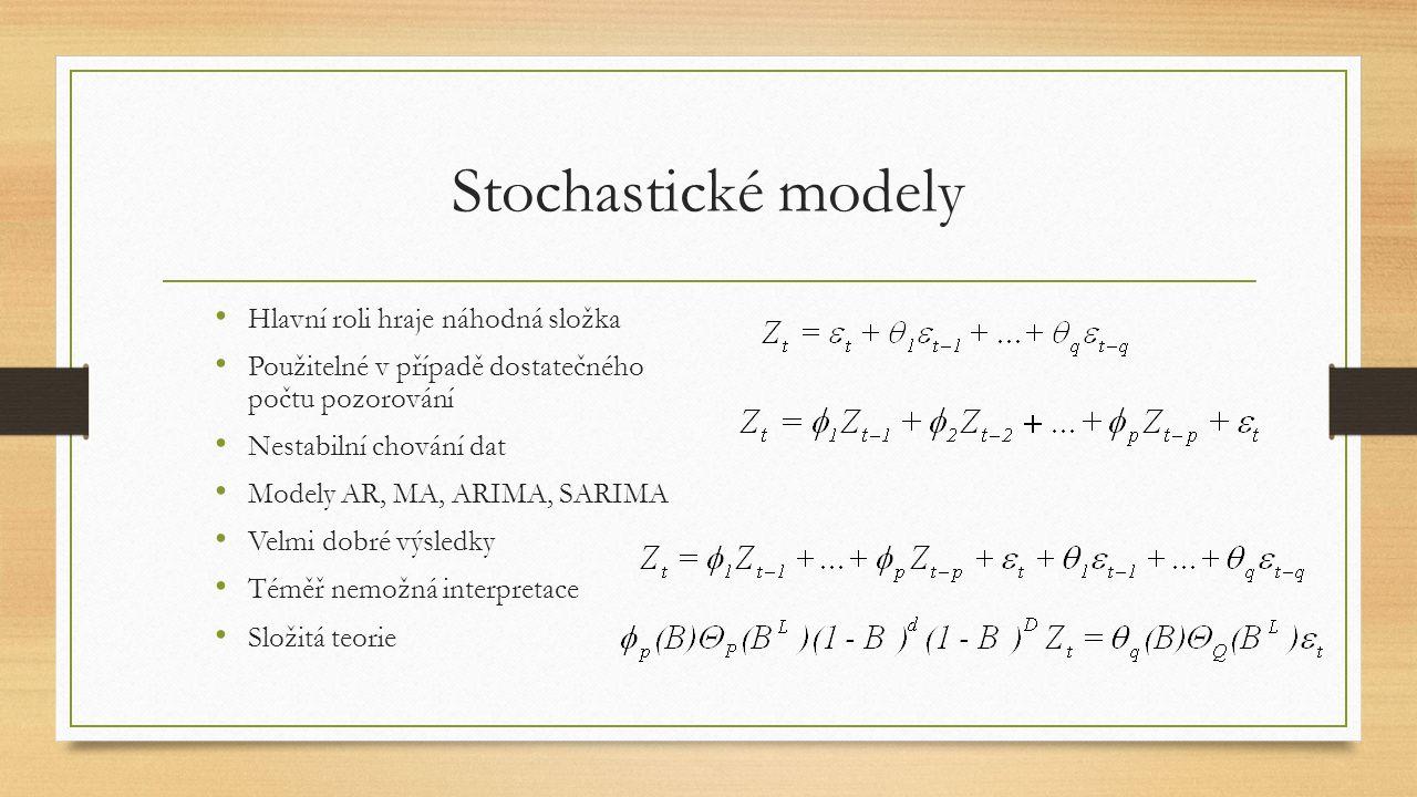 Stochastické modely Hlavní roli hraje náhodná složka Použitelné v případě dostatečného počtu pozorování Nestabilní chování dat Modely AR, MA, ARIMA, SARIMA Velmi dobré výsledky Téměř nemožná interpretace Složitá teorie