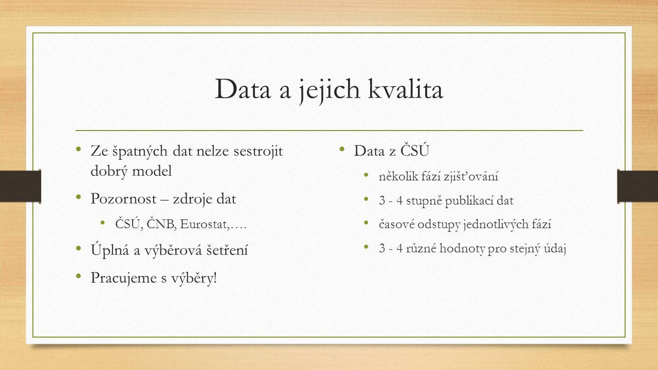 Data a jejich kvalita Ze špatných dat nelze sestrojit dobrý model Pozornost – zdroje dat ČSÚ, ČNB, Eurostat,….