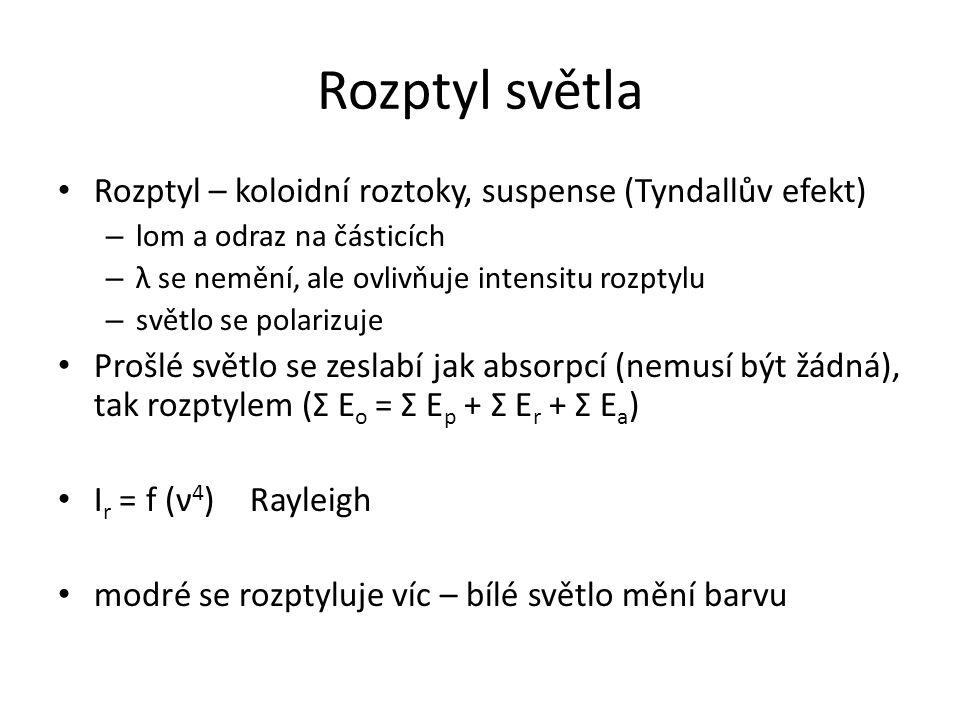 Rozptyl světla Rozptyl – koloidní roztoky, suspense (Tyndallův efekt) – lom a odraz na částicích – λ se nemění, ale ovlivňuje intensitu rozptylu – světlo se polarizuje Prošlé světlo se zeslabí jak absorpcí (nemusí být žádná), tak rozptylem (Σ E o = Σ E p + Σ E r + Σ E a ) I r = f (ν 4 )Rayleigh modré se rozptyluje víc – bílé světlo mění barvu