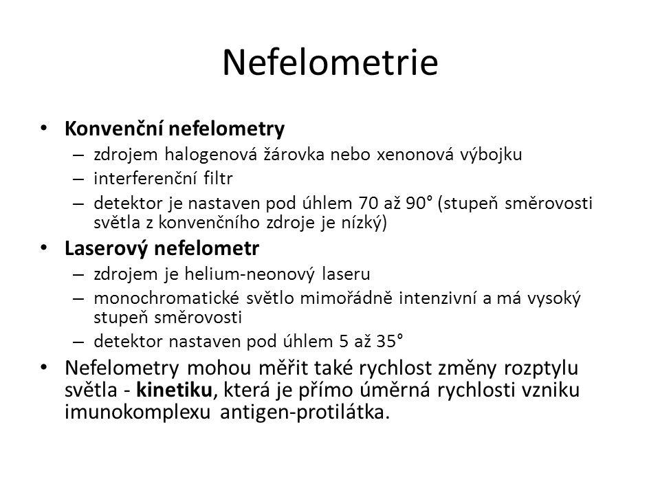 Nefelometrie Konvenční nefelometry – zdrojem halogenová žárovka nebo xenonová výbojku – interferenční filtr – detektor je nastaven pod úhlem 70 až 90°