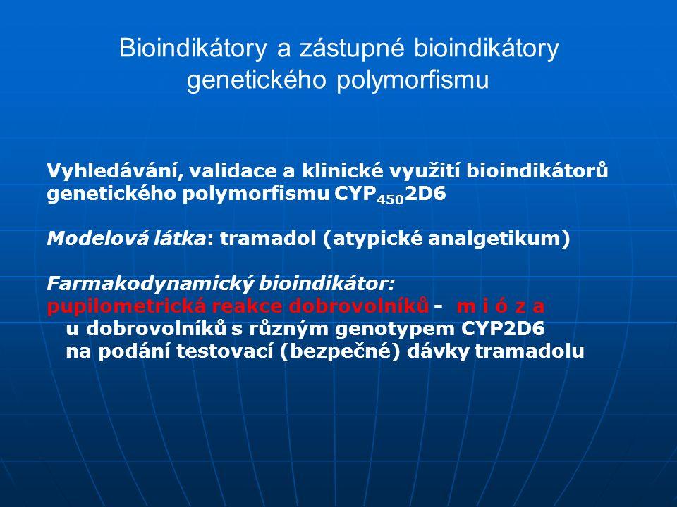 Bioindikátory a zástupné bioindikátory genetického polymorfismu Vyhledávání, validace a klinické využití bioindikátorů genetického polymorfismu CYP 450 2D6 Modelová látka: tramadol (atypické analgetikum) Farmakodynamický bioindikátor: pupilometrická reakce dobrovolníků - m i ó z a u dobrovolníků s různým genotypem CYP2D6 na podání testovací (bezpečné) dávky tramadolu