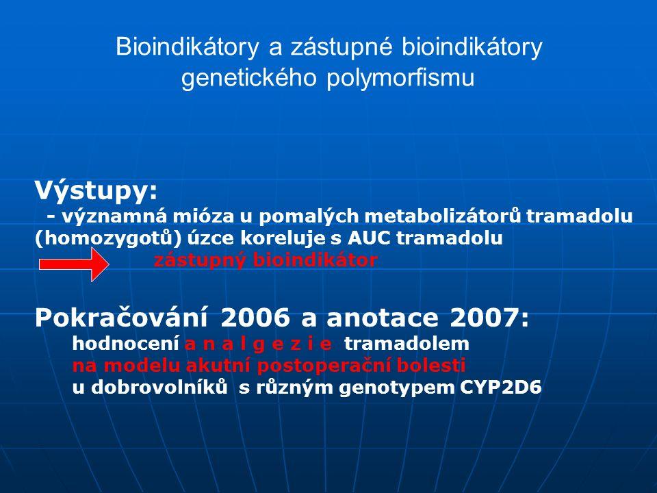 Bioindikátory a zástupné bioindikátory genetického polymorfismu Výstupy: - významná mióza u pomalých metabolizátorů tramadolu (homozygotů) úzce koreluje s AUC tramadolu zástupný bioindikátor Pokračování 2006 a anotace 2007: hodnocení a n a l g e z i e tramadolem na modelu akutní postoperační bolesti u dobrovolníků s různým genotypem CYP2D6