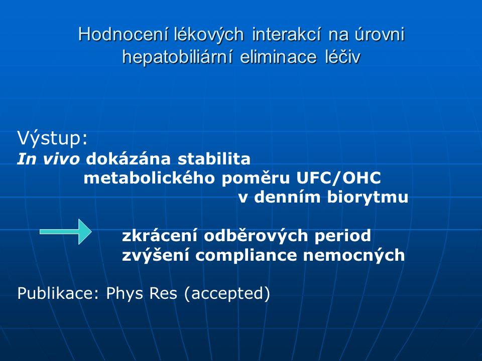Hodnocení lékových interakcí na úrovni hepatobiliární eliminace léčiv Výstup: In vivo dokázána stabilita metabolického poměru UFC/OHC v denním biorytmu zkrácení odběrových period zvýšení compliance nemocných Publikace: Phys Res (accepted)
