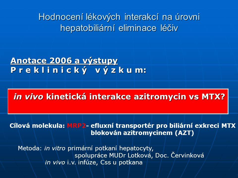Hodnocení lékových interakcí na úrovni hepatobiliární eliminace léčiv Anotace 2006 a výstupy P r e k l i n i c k ý v ý z k u m: in vivo kinetická interakce azitromycin vs MTX.