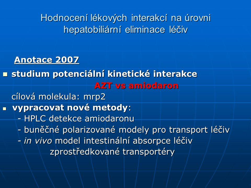 Hodnocení lékových interakcí na úrovni hepatobiliární eliminace léčiv Anotace 2007 Anotace 2007 studium potenciální kinetické interakce studium potenciální kinetické interakce AZT vs amiodaron AZT vs amiodaron cílová molekula: mrp2 cílová molekula: mrp2 vypracovat nové metody: vypracovat nové metody: - HPLC detekce amiodaronu - HPLC detekce amiodaronu - buněčné polarizované modely pro transport léčiv - buněčné polarizované modely pro transport léčiv - in vivo model intestinální absorpce léčiv - in vivo model intestinální absorpce léčiv zprostředkované transportéry zprostředkované transportéry