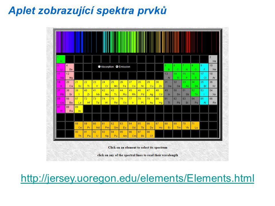 Aplet zobrazující spektra prvků http://jersey.uoregon.edu/elements/Elements.html