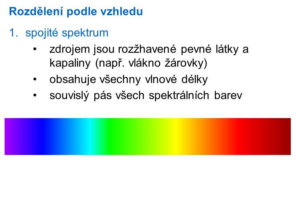 Rozdělení podle vzhledu 1.spojité spektrum zdrojem jsou rozžhavené pevné látky a kapaliny (např.