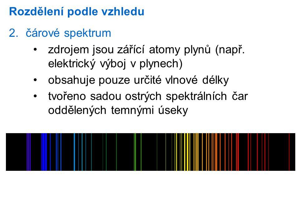 Rozdělení podle vzhledu 2.čárové spektrum zdrojem jsou zářící atomy plynů (např. elektrický výboj v plynech) obsahuje pouze určité vlnové délky tvořen