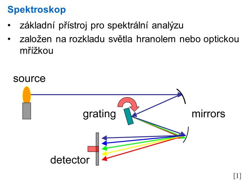 Spektroskop základní přístroj pro spektrální analýzu založen na rozkladu světla hranolem nebo optickou mřížkou [1]