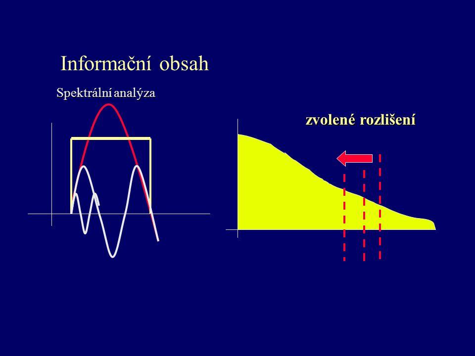 Informační obsah Spektrální analýza zvolené rozlišení