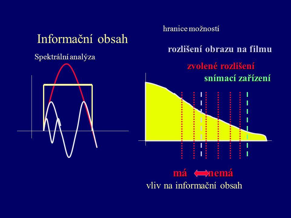 Informační obsah Spektrální analýza hranice možností má nemá má nemá vliv na informační obsah rozlišení obrazu na filmu zvolené rozlišení snímací zaří