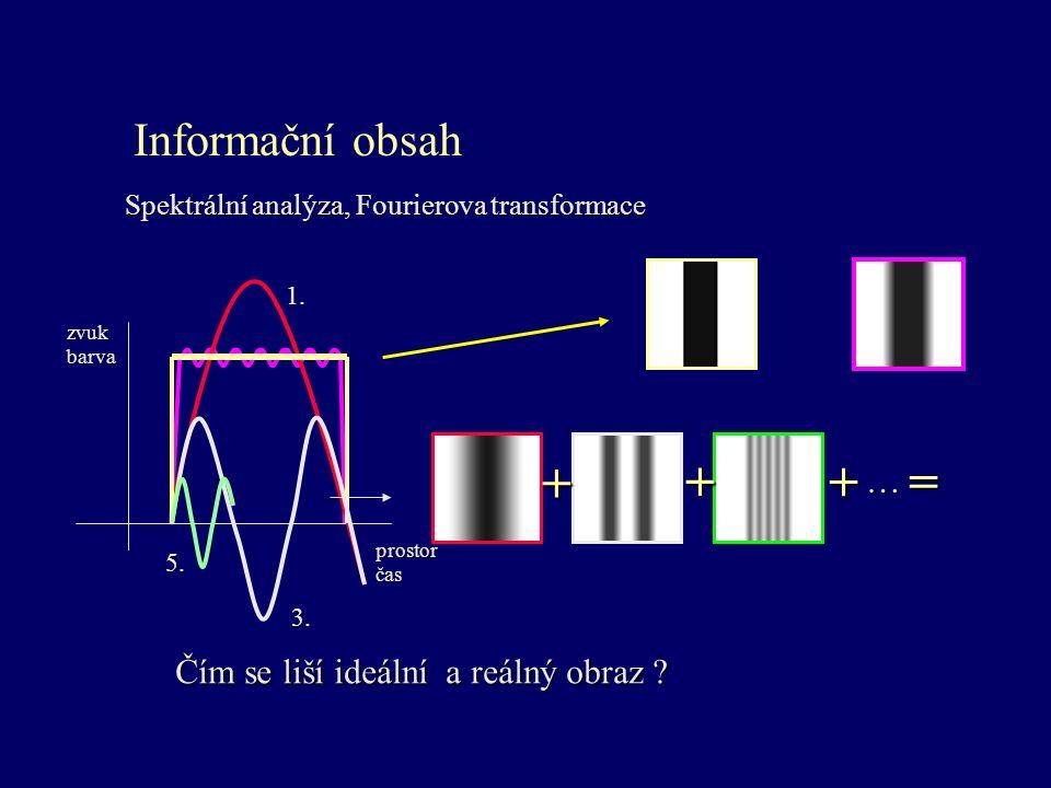 Informační obsah Spektrální analýza, Fourierova transformace prostorčas zvukbarva 1. 3. 5. + += … Čím se liší ideální a reálný obraz ? +