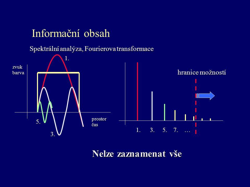Informační obsah Spektrální analýza, Fourierova transformace hranice možností Nelze zaznamenat vše prostorčas zvukbarva 1. 3. 5. 1. 3. 5. 7. …