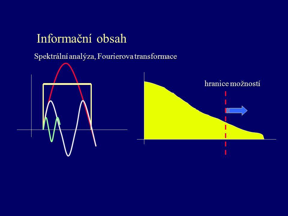 Informační obsah Spektrální analýza, Fourierova transformace hranice možností
