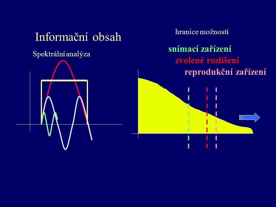 Informační obsah Spektrální analýza hranice možností snímací zařízení reprodukční zařízení zvolené rozlišení