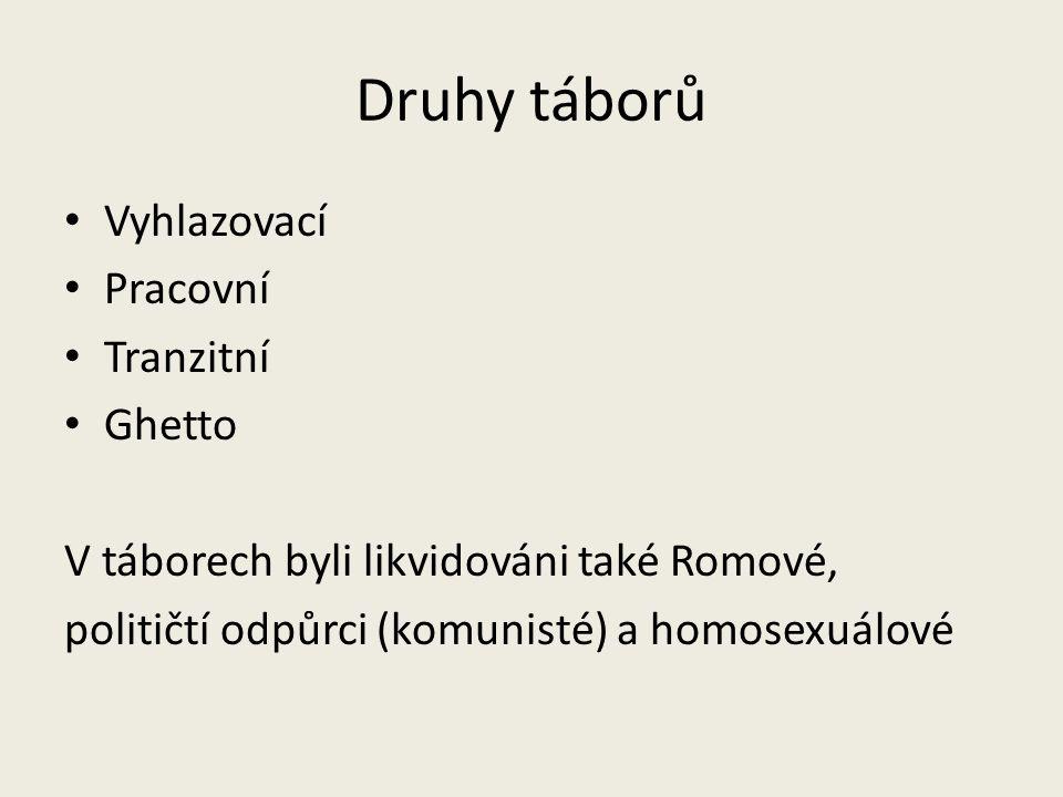 Druhy táborů Vyhlazovací Pracovní Tranzitní Ghetto V táborech byli likvidováni také Romové, političtí odpůrci (komunisté) a homosexuálové