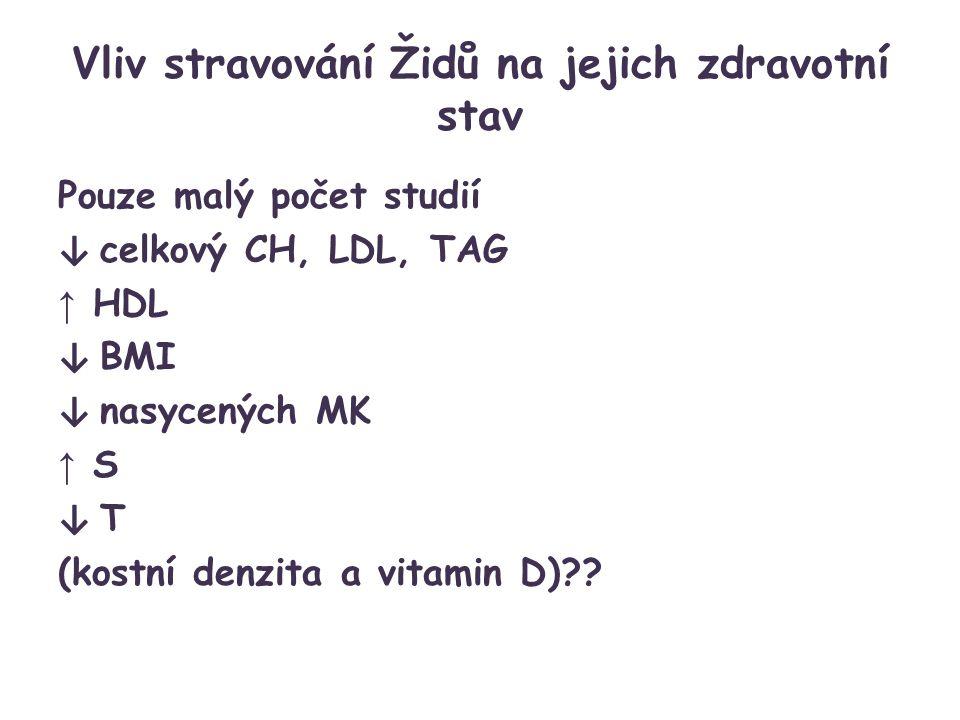 Vliv stravování Židů na jejich zdravotní stav Pouze malý počet studií ↓ celkový CH, LDL, TAG ↑ HDL ↓ BMI ↓ nasycených MK ↑ S ↓ T (kostní denzita a vitamin D)