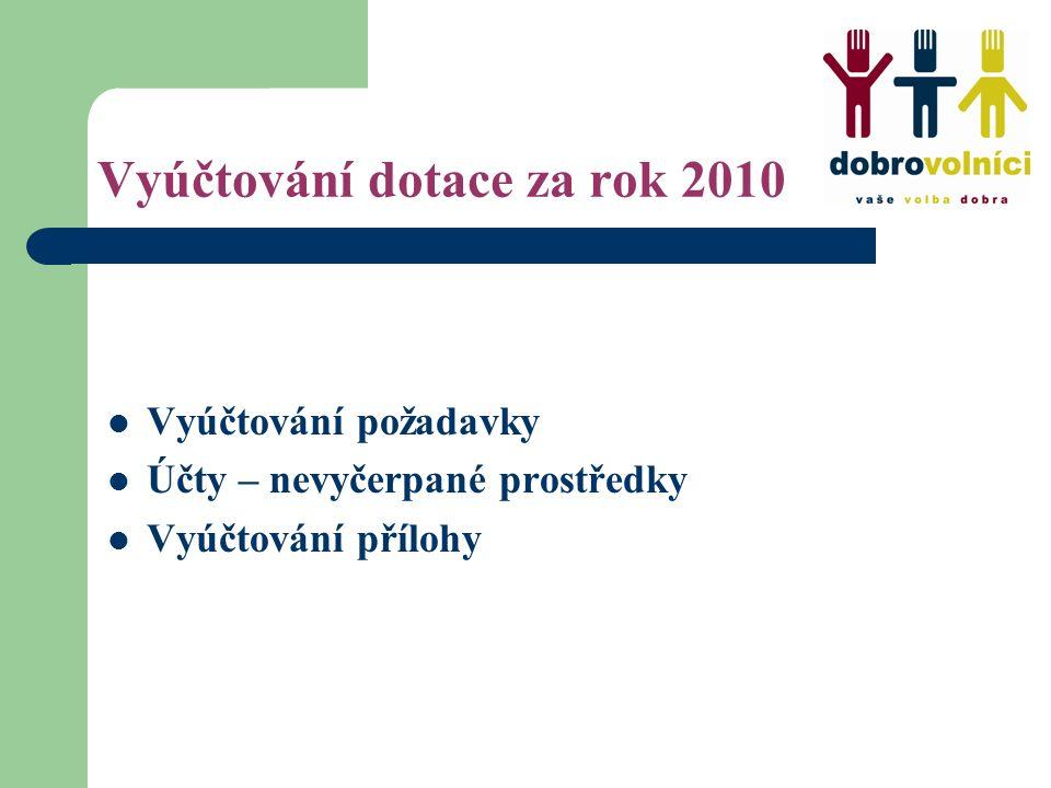 Vyúčtování dotace za rok 2010 Vyúčtování požadavky Účty – nevyčerpané prostředky Vyúčtování přílohy