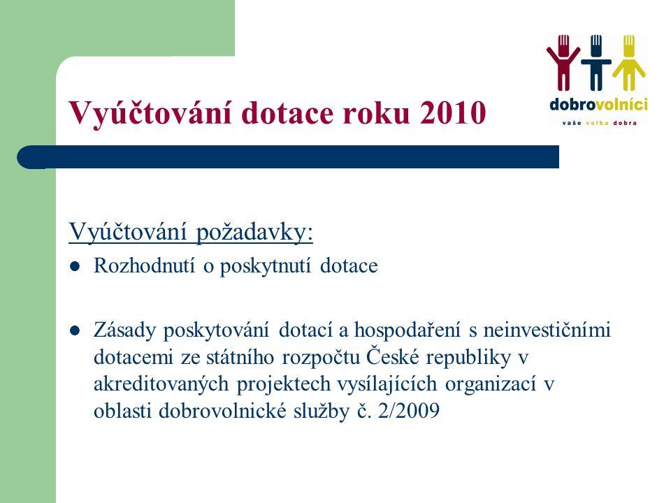 Vyúčtování dotace roku 2010 Vyúčtování požadavky: Rozhodnutí o poskytnutí dotace Zásady poskytování dotací a hospodaření s neinvestičními dotacemi ze státního rozpočtu České republiky v akreditovaných projektech vysílajících organizací v oblasti dobrovolnické služby č.