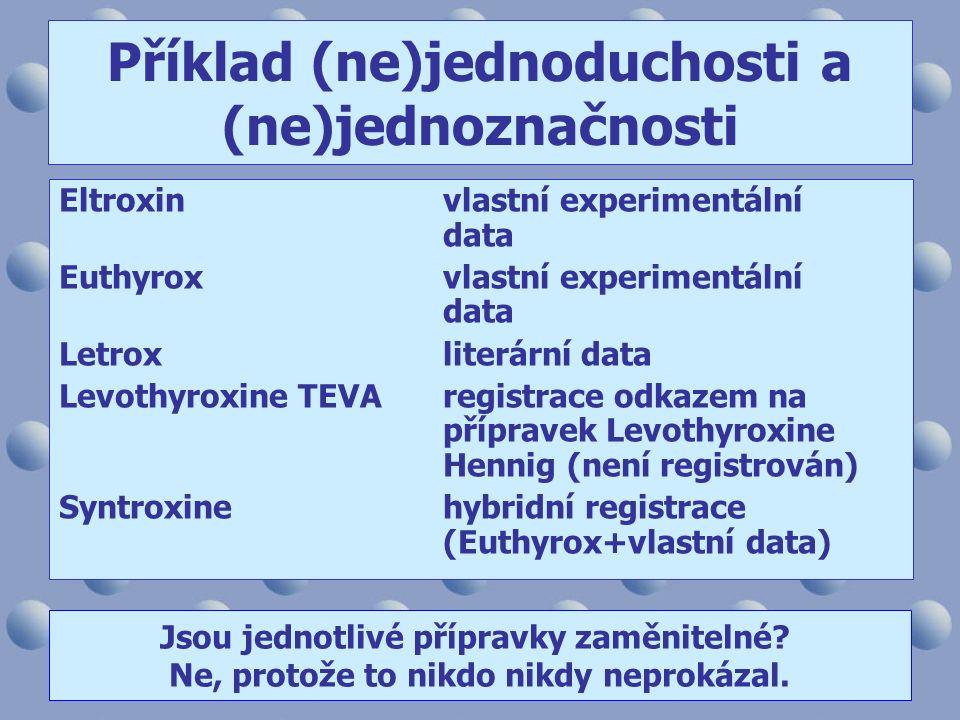 Hennessey JV et al: Endocr Pract 2010; 16: 357-370 199 nežádoucích účinků po podávání levothyroxinu 177 z nich (88,9 %) z důvodu substituce 13krát (7,3 %) byl informován lékař, ale 153krát (86,4 %) lékař nebyl informován 54 NÚ (27,1 %) bylo vyhodnoceno jako závažných 52 z nich (96,3 %) bylo v souvislosti se substitucí Generická substituce levothyroxinu