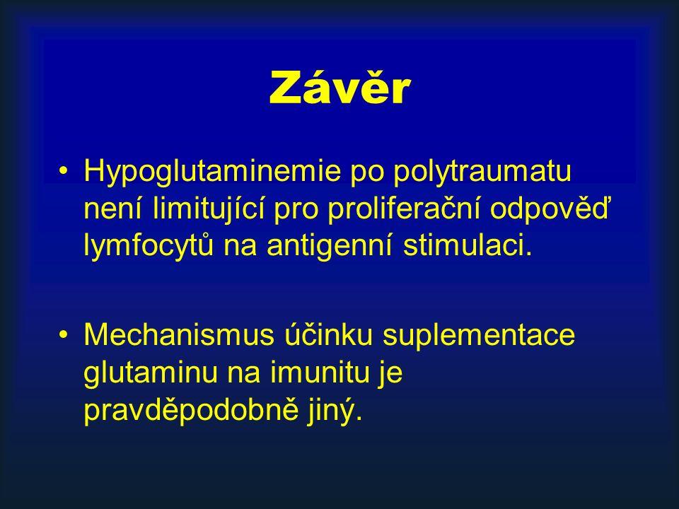 Závěr Hypoglutaminemie po polytraumatu není limitující pro proliferační odpověď lymfocytů na antigenní stimulaci. Mechanismus účinku suplementace glut