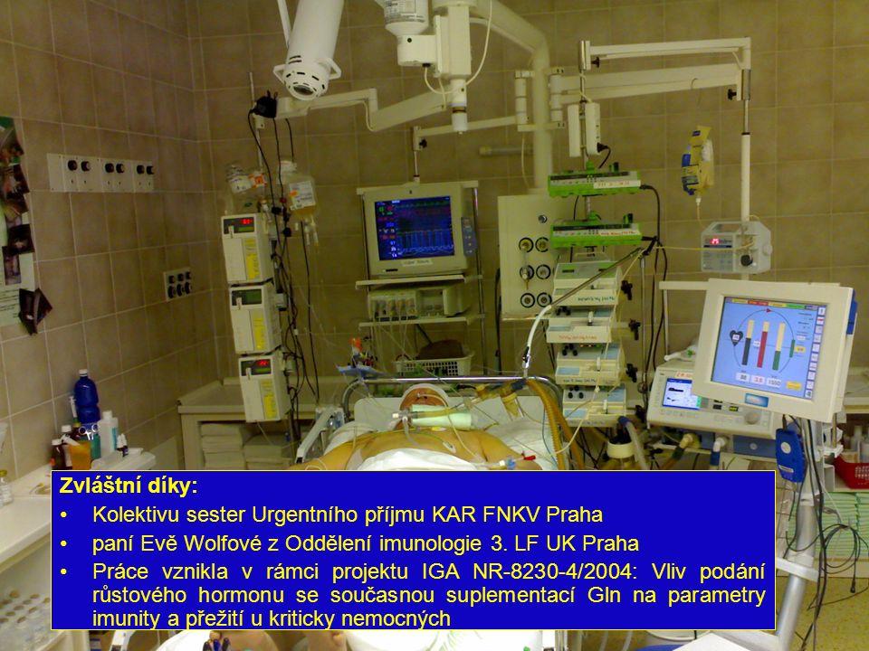 Zvláštní díky: Kolektivu sester Urgentního příjmu KAR FNKV Praha paní Evě Wolfové z Oddělení imunologie 3. LF UK Praha Práce vznikla v rámci projektu