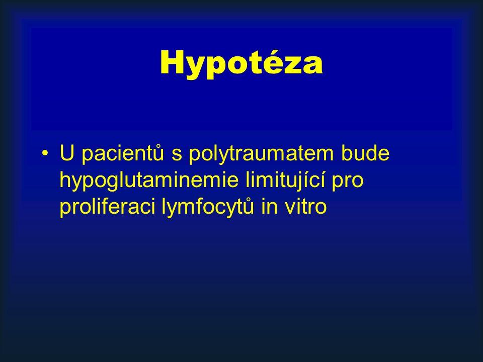Hypotéza U pacientů s polytraumatem bude hypoglutaminemie limitující pro proliferaci lymfocytů in vitro