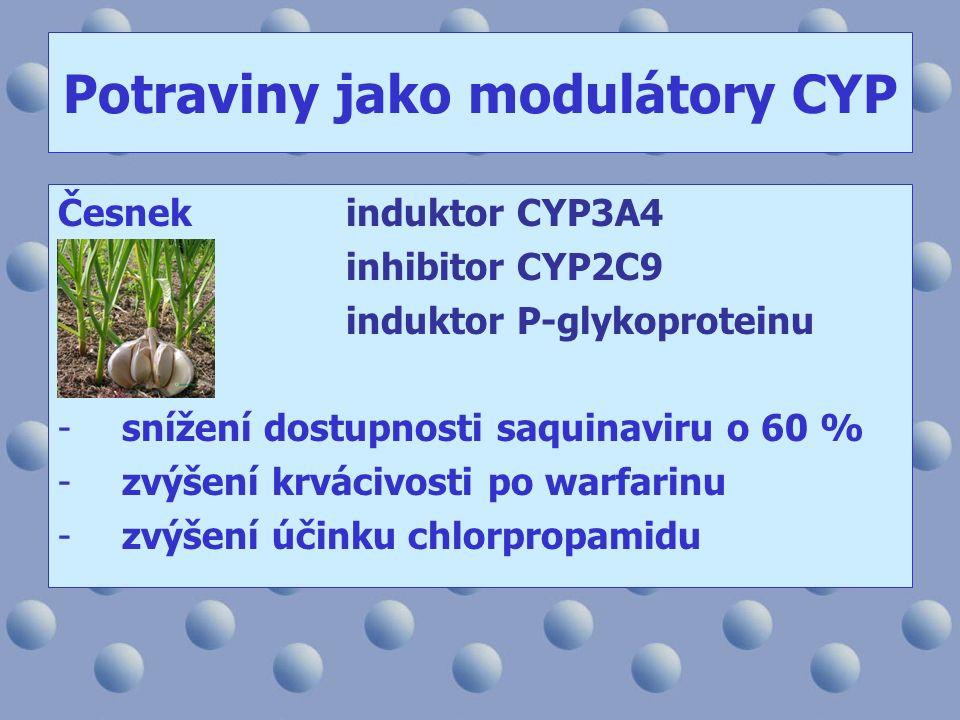 Potraviny jako modulátory CYP Česnekinduktor CYP3A4 inhibitor CYP2C9 induktor P-glykoproteinu -snížení dostupnosti saquinaviru o 60 % -zvýšení krvácivosti po warfarinu -zvýšení účinku chlorpropamidu