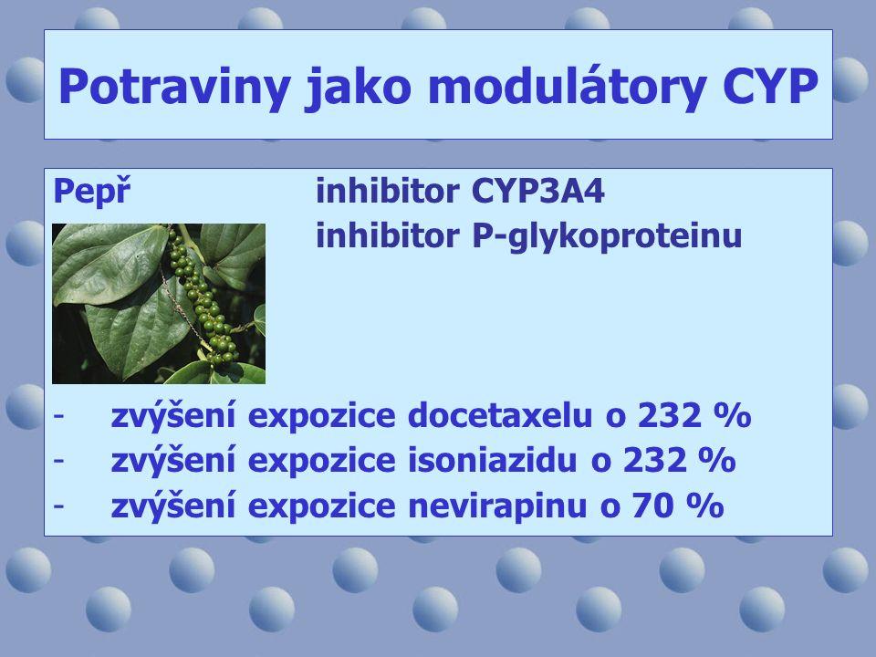 Potraviny jako modulátory CYP Pepřinhibitor CYP3A4 inhibitor P-glykoproteinu -zvýšení expozice docetaxelu o 232 % -zvýšení expozice isoniazidu o 232 %