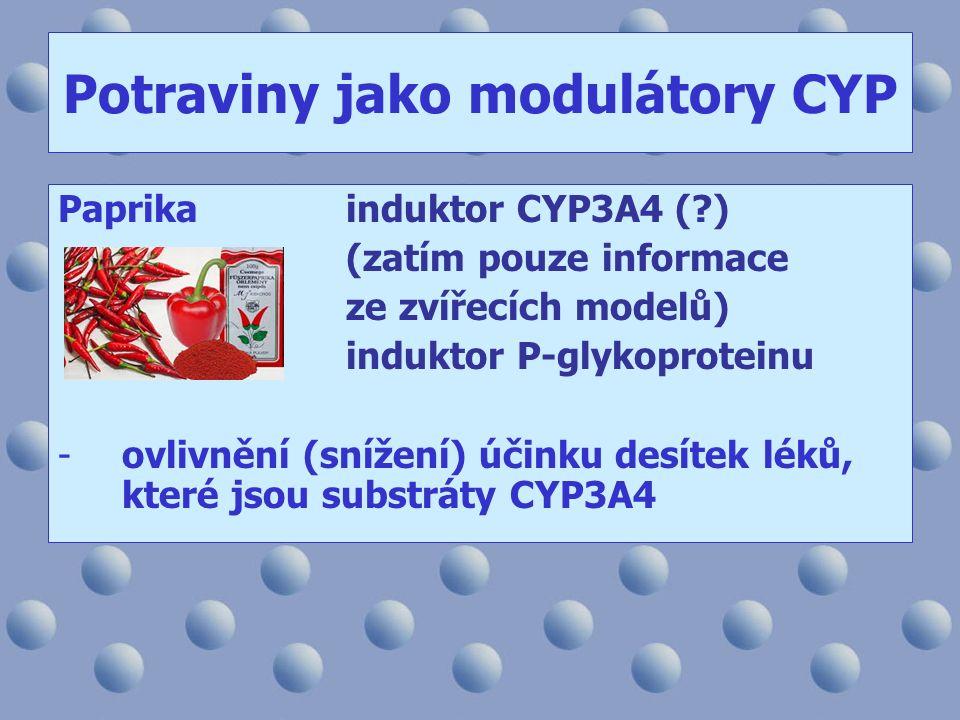 Potraviny jako modulátory CYP Paprikainduktor CYP3A4 (?) (zatím pouze informace ze zvířecích modelů) induktor P-glykoproteinu -ovlivnění (snížení) úči