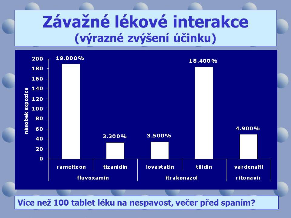 Závažné lékové interakce (výrazné zvýšení účinku) Více než 100 tablet léku na nespavost, večer před spaním