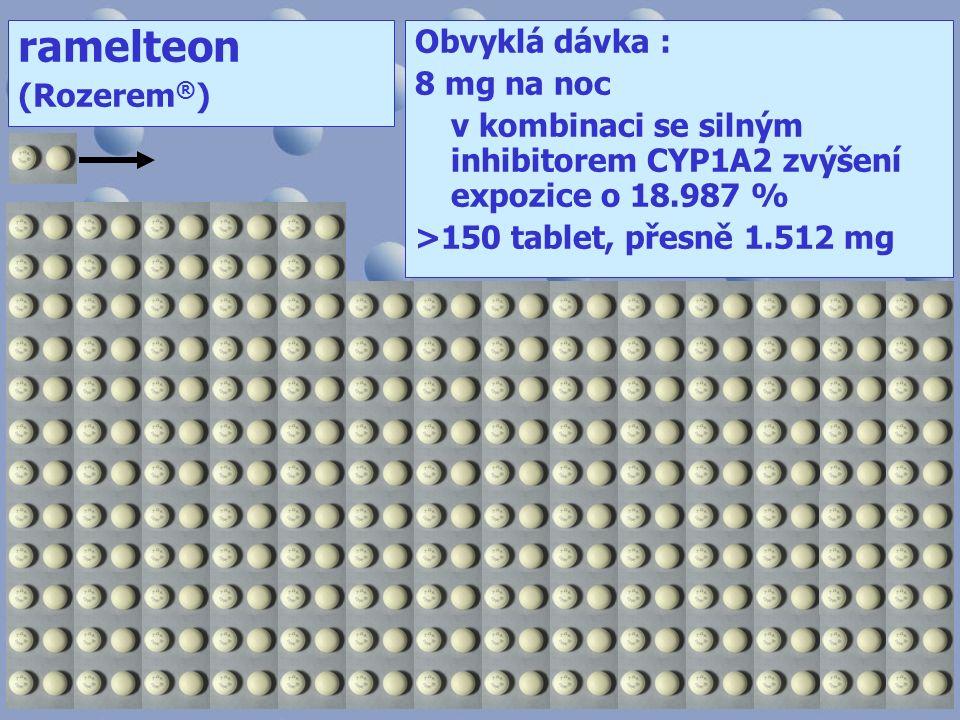 Obvyklá dávka : 8 mg na noc v kombinaci se silným inhibitorem CYP1A2 zvýšení expozice o 18.987 % >150 tablet, přesně 1.512 mg ramelteon (Rozerem ® )