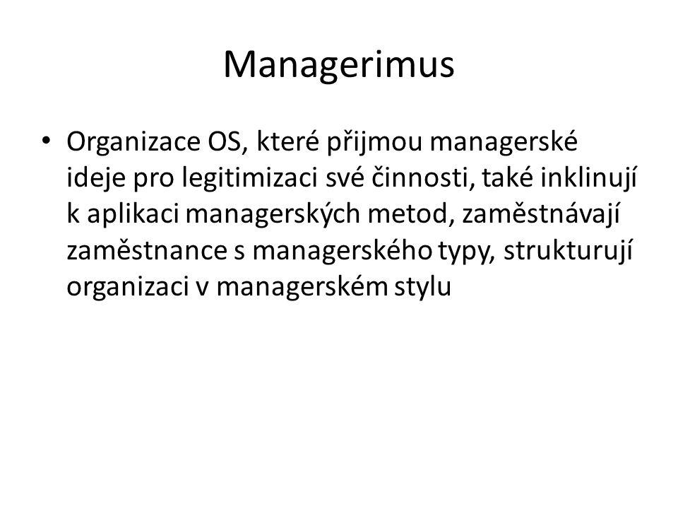 Managerimus Organizace OS, které přijmou managerské ideje pro legitimizaci své činnosti, také inklinují k aplikaci managerských metod, zaměstnávají za