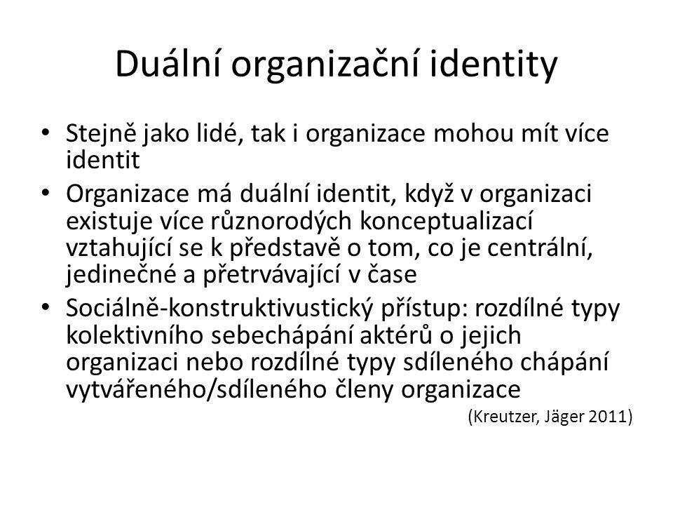 Duální organizační identity Stejně jako lidé, tak i organizace mohou mít více identit Organizace má duální identit, když v organizaci existuje více rů