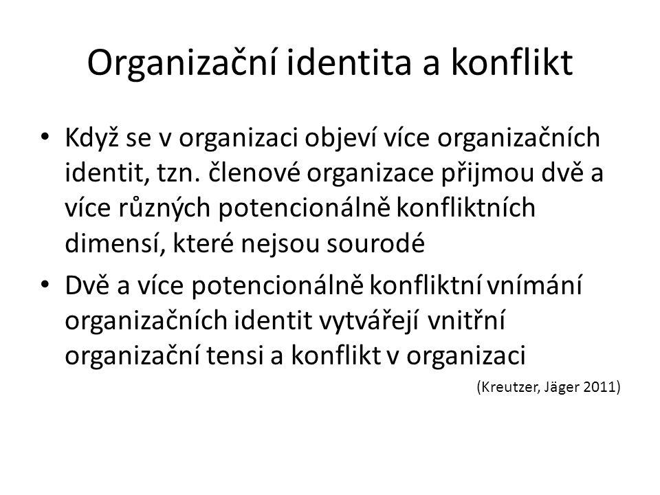 Organizační identita a konflikt Když se v organizaci objeví více organizačních identit, tzn. členové organizace přijmou dvě a více různých potencionál