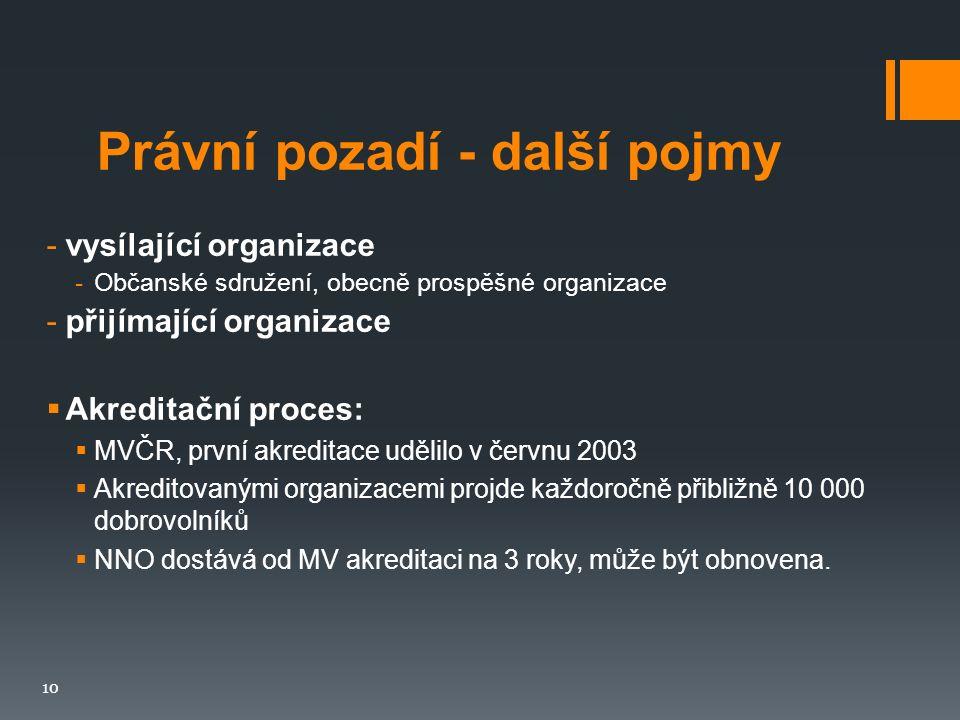 10 Právní pozadí - další pojmy -vysílající organizace -Občanské sdružení, obecně prospěšné organizace -přijímající organizace  Akreditační proces:  MVČR, první akreditace udělilo v červnu 2003  Akreditovanými organizacemi projde každoročně přibližně 10 000 dobrovolníků  NNO dostává od MV akreditaci na 3 roky, může být obnovena.