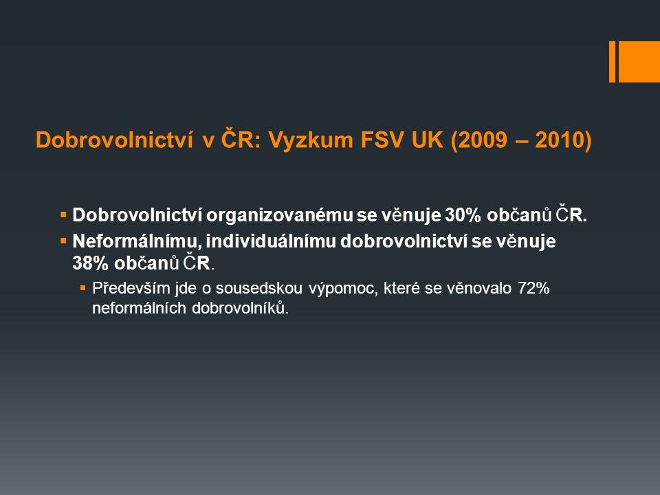 Dobrovolnictví v ČR: Vyzkum FSV UK (2009 – 2010)  Dobrovolnictví organizovanému se věnuje 30% občanů ČR.