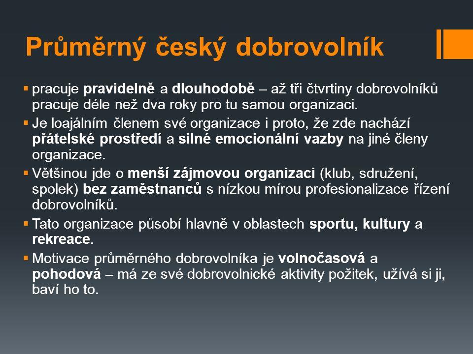 Průměrný český dobrovolník  pracuje pravidelně a dlouhodobě – až tři čtvrtiny dobrovolníků pracuje déle než dva roky pro tu samou organizaci.