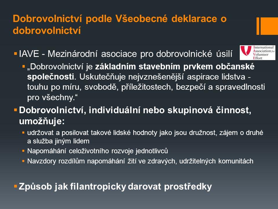 """Dobrovolnictví podle Všeobecné deklarace o dobrovolnictví  IAVE - Mezinárodní asociace pro dobrovolnické úsilí  """"Dobrovolnictví je základním stavebním prvkem občanské společnosti."""