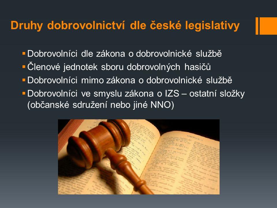 Literatura:  TOŠNER, Jiří.Dobrovolníci a metodika práce s nimi v organizacích.