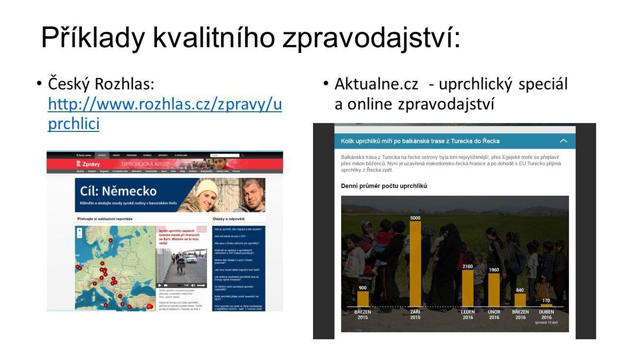 Příklady kvalitního zpravodajství: Český Rozhlas: http://www.rozhlas.cz/zpravy/u prchlici http://www.rozhlas.cz/zpravy/u prchlici Aktualne.cz - uprchlický speciál a online zpravodajství