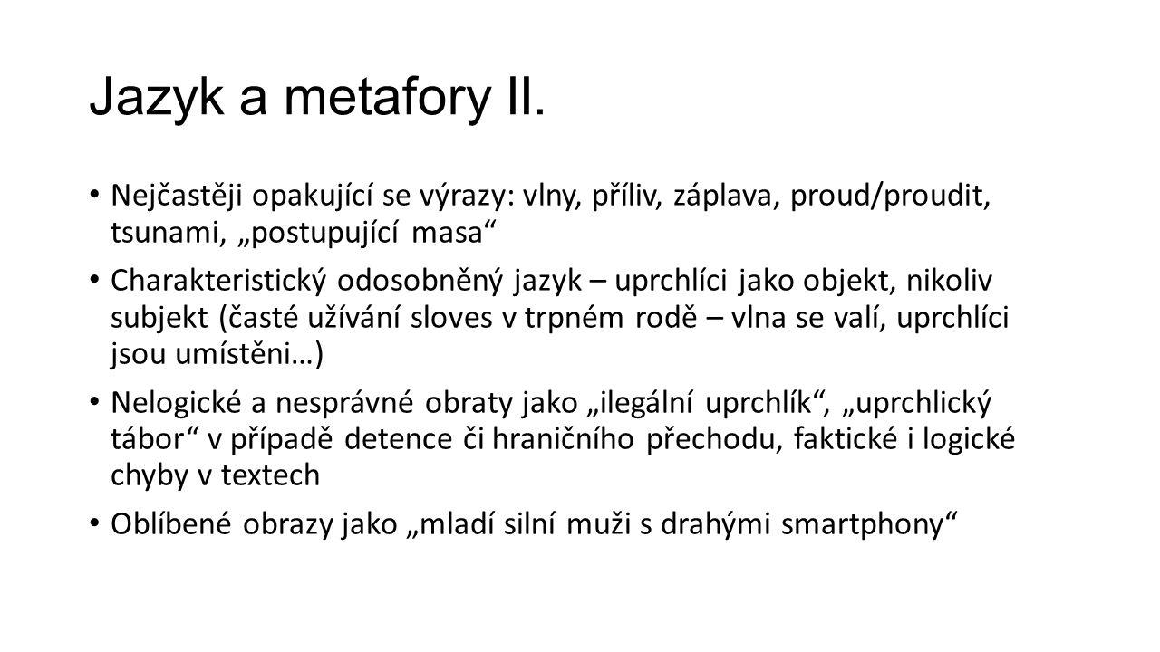 Jazyk a metafory II.