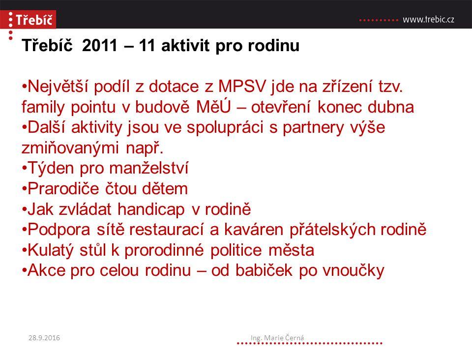 Třebíč 2011 – 11 aktivit pro rodinu Největší podíl z dotace z MPSV jde na zřízení tzv.