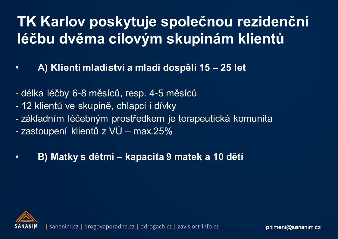 prijmeni@sananim.cz TK Karlov poskytuje společnou rezidenční léčbu dvěma cílovým skupinám klientů A) Klienti mladiství a mladí dospělí 15 – 25 let - délka léčby 6-8 měsíců, resp.