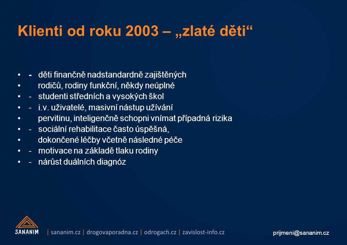 """prijmeni@sananim.cz Klienti od roku 2003 – """"zlaté děti - děti finančně nadstandardně zajištěných rodičů, rodiny funkční, někdy neúplné - studenti středních a vysokých škol - i.v."""