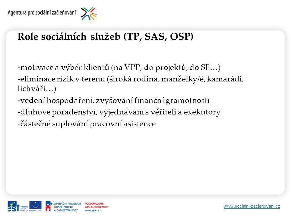 www.socialni-zaclenovani.cz Role sociálních služeb (TP, SAS, OSP) -motivace a výběr klientů (na VPP, do projektů, do SF…) -eliminace rizik v terénu (široká rodina, manželky/é, kamarádi, lichváři…) -vedení hospodaření, zvyšování finanční gramotnosti -dluhové poradenství, vyjednávání s věřiteli a exekutory -částečné suplování pracovní asistence