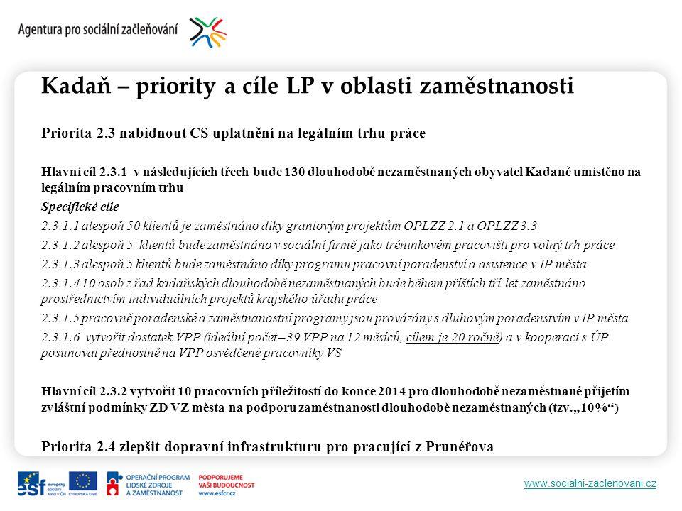 """www.socialni-zaclenovani.cz Kadaň – priority a cíle LP v oblasti zaměstnanosti Priorita 2.3 nabídnout CS uplatnění na legálním trhu práce Hlavní cíl 2.3.1 v následujících třech bude 130 dlouhodobě nezaměstnaných obyvatel Kadaně umístěno na legálním pracovním trhu Specifické cíle 2.3.1.1 alespoň 50 klientů je zaměstnáno díky grantovým projektům OPLZZ 2.1 a OPLZZ 3.3 2.3.1.2 alespoň 5 klientů bude zaměstnáno v sociální firmě jako tréninkovém pracovišti pro volný trh práce 2.3.1.3 alespoň 5 klientů bude zaměstnáno díky programu pracovní poradenství a asistence v IP města 2.3.1.4 10 osob z řad kadaňských dlouhodobě nezaměstnaných bude během příštích tří let zaměstnáno prostřednictvím individuálních projektů krajského úřadu práce 2.3.1.5 pracovně poradenské a zaměstnanostní programy jsou provázány s dluhovým poradenstvím v IP města 2.3.1.6 vytvořit dostatek VPP (ideální počet=39 VPP na 12 měsíců, cílem je 20 ročně) a v kooperaci s ÚP posunovat přednostně na VPP osvědčené pracovníky VS Hlavní cíl 2.3.2 vytvořit 10 pracovních příležitostí do konce 2014 pro dlouhodobě nezaměstnané přijetím zvláštní podmínky ZD VZ města na podporu zaměstnanosti dlouhodobě nezaměstnaných (tzv.""""10% ) Priorita 2.4 zlepšit dopravní infrastrukturu pro pracující z Prunéřova"""