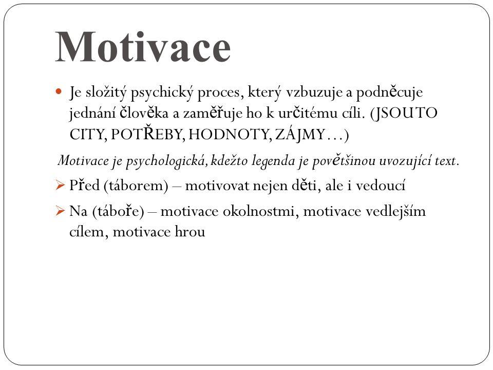 Motivace Je složitý psychický proces, který vzbuzuje a podn ě cuje jednání č lov ě ka a zam ěř uje ho k ur č itému cíli. (JSOU TO CITY, POT Ř EBY, HOD
